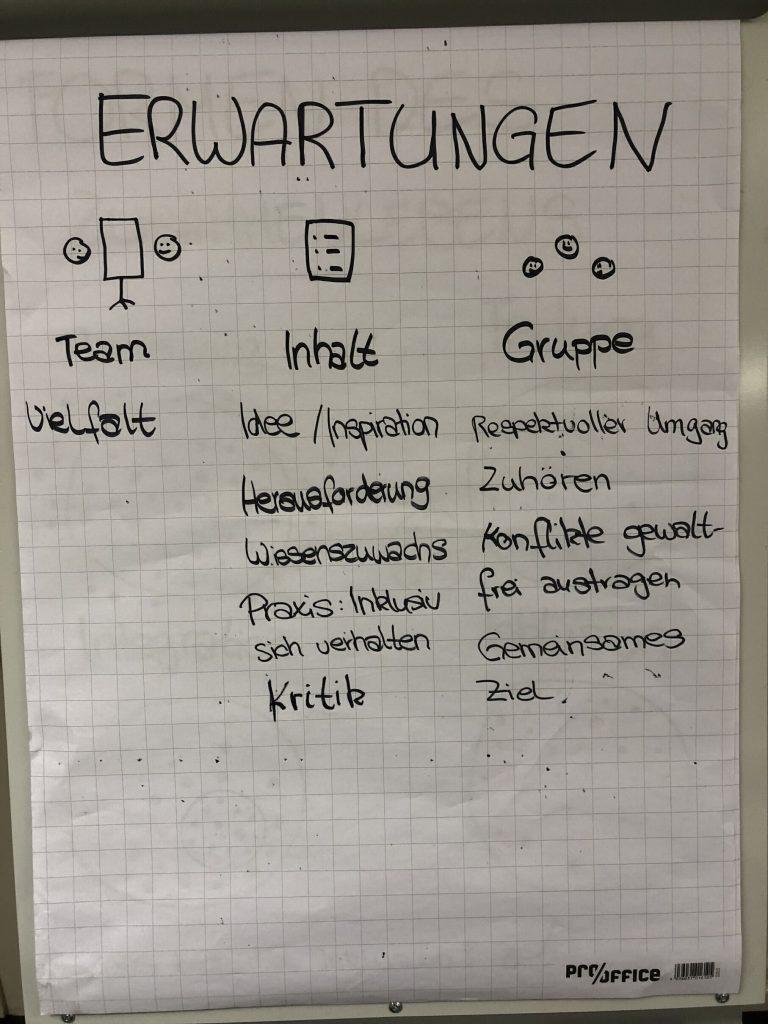 Plakat Erwartungen der Teilnehmenden an den Workshop