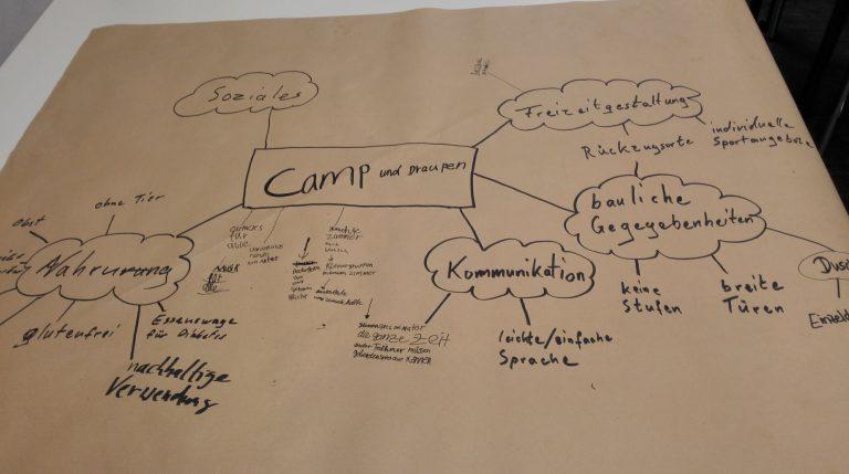 Plakat Camps inklusiv gestalten